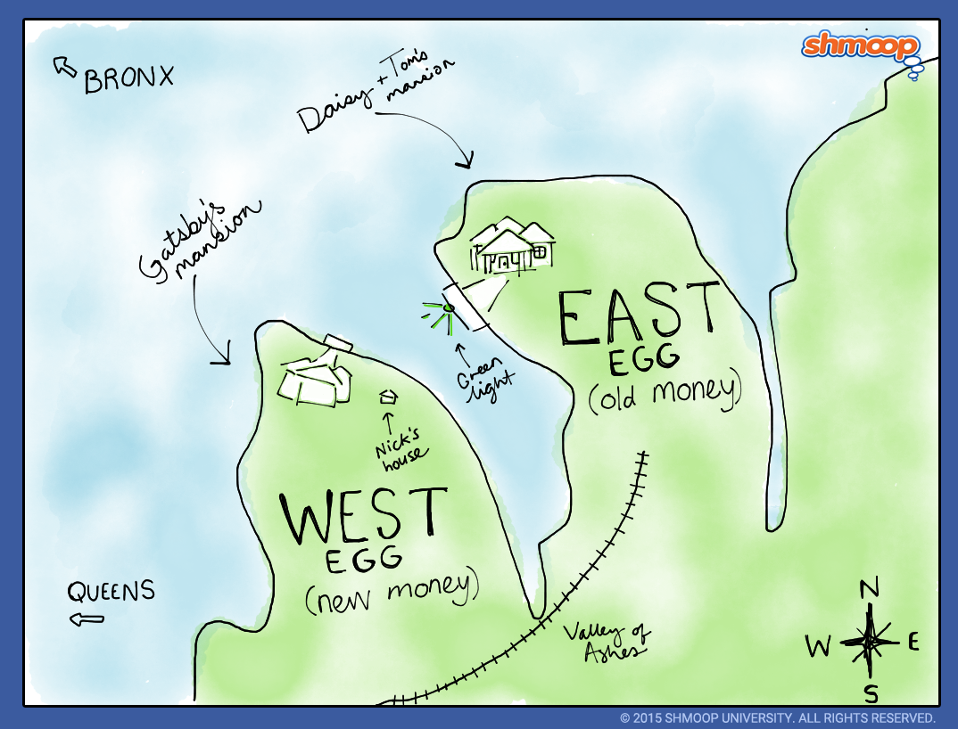East Egg And West Egg