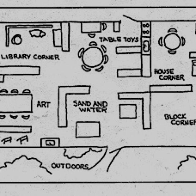 Classroom Layouts For Preschool : Kindergarten classroom layout preschool