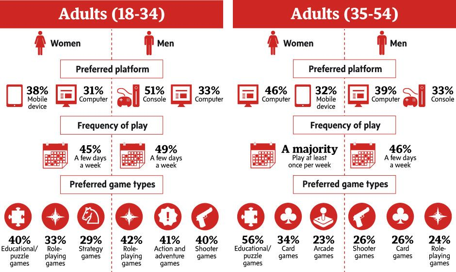 gaming numbers - Google Search