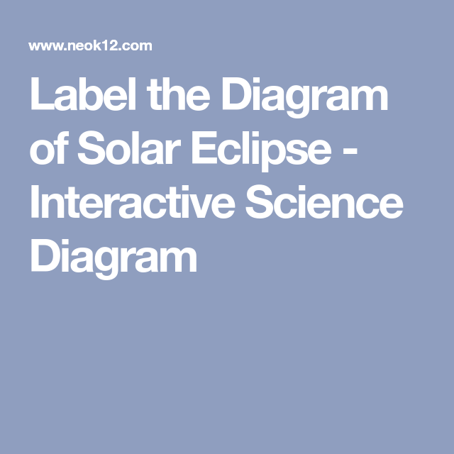 Label the diagram of solar eclipse interactive science diagram solar system ccuart Images