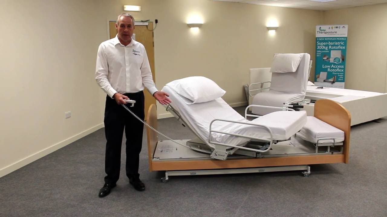Theraposture Rotoflex Avoid Expensive Care Costs Live At Home
