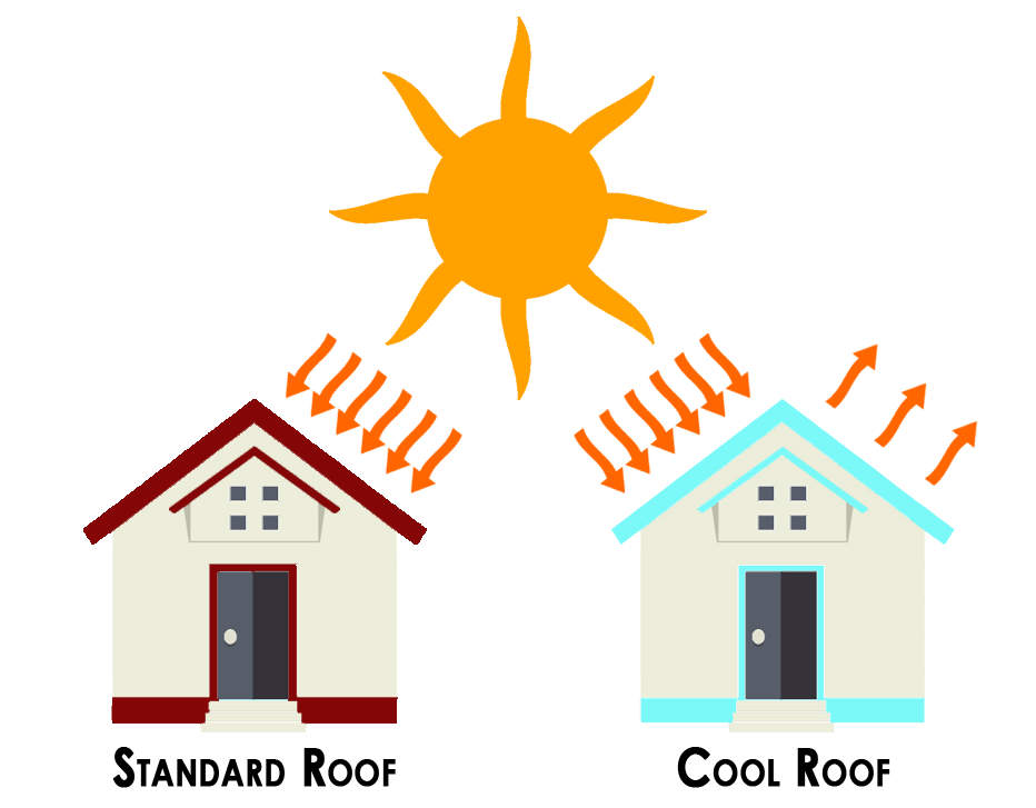 Roofing Can Keep You Cool In The Summertime Vertex Roofing Utah Cool Roof Cool Stuff Roofing
