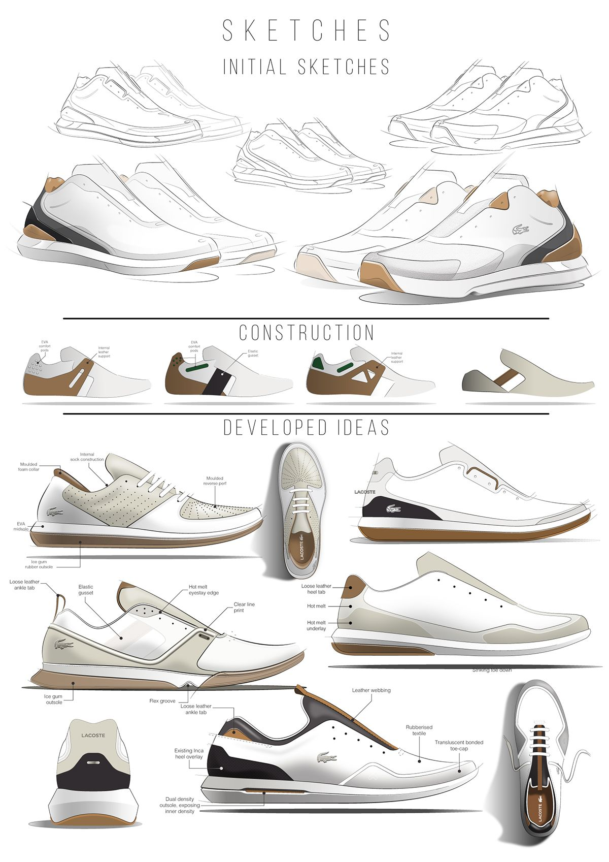 c8b59c30d Each step of the design process is neatly shown and labeled showing the  progression of the shoe. I love the neutral color palette which would allow  this ...