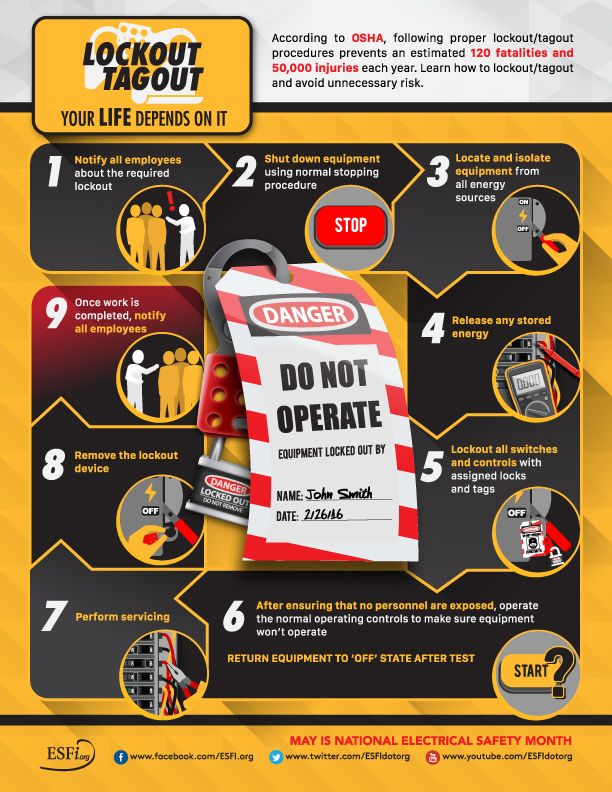 Lockout / Tagout Your Life Depends On It Lockout