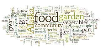 Resultado de imagen para garden word