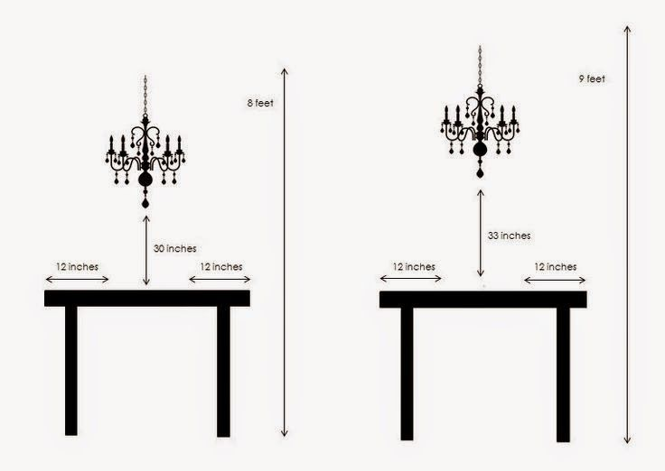 Thats the width of most dining tables description from designing home lighting your dining table mozeypictures Image collections