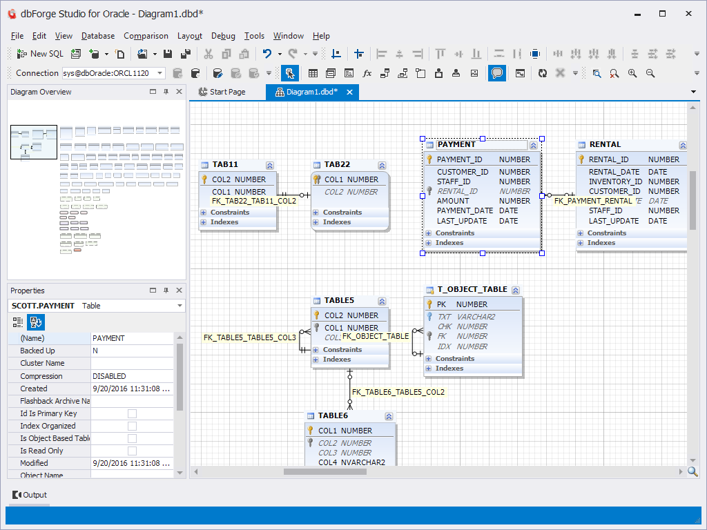 database entity relationship diagram tool honda lawn mower engine dbforge studio for oracle provides the