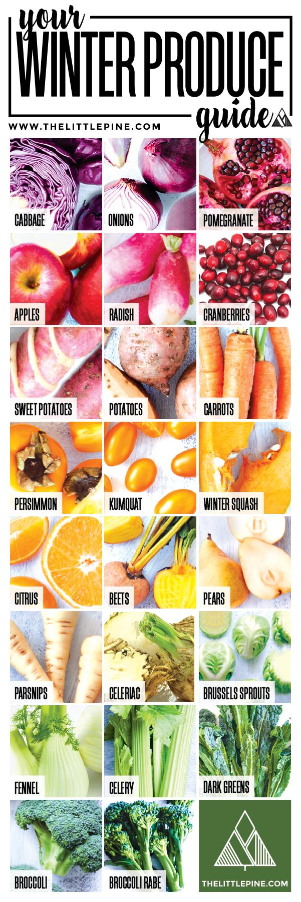 raw food diet in winter