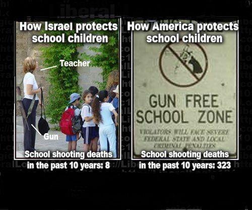 How America Protects School Children.