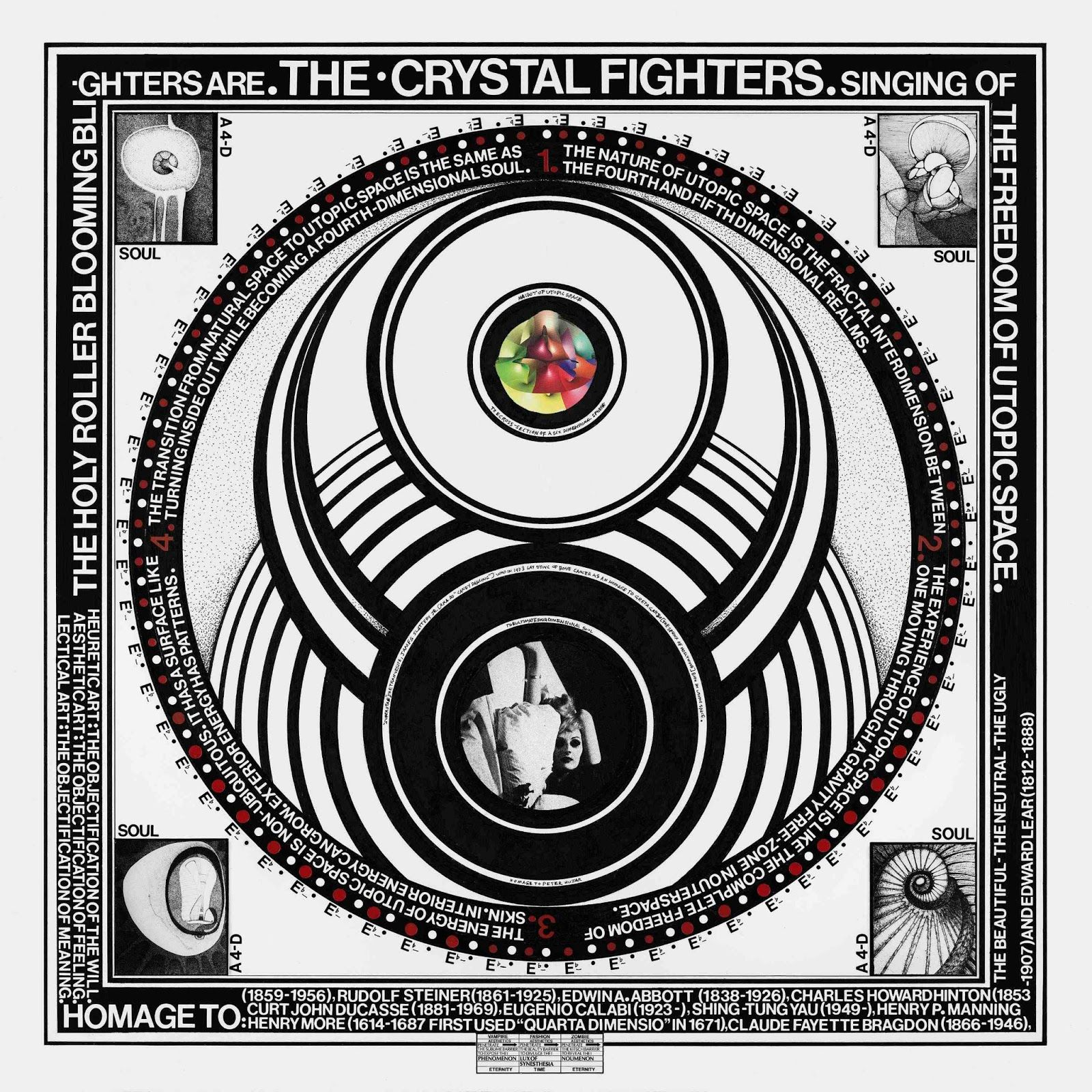 Crystal Fighters - Cave Rave | Trippy | Best albums, Music