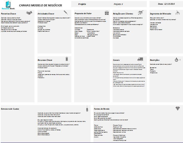 Template Business Modelo Canvas ResumE-Book PLANEJAMENTO - informatica administrator sample resume