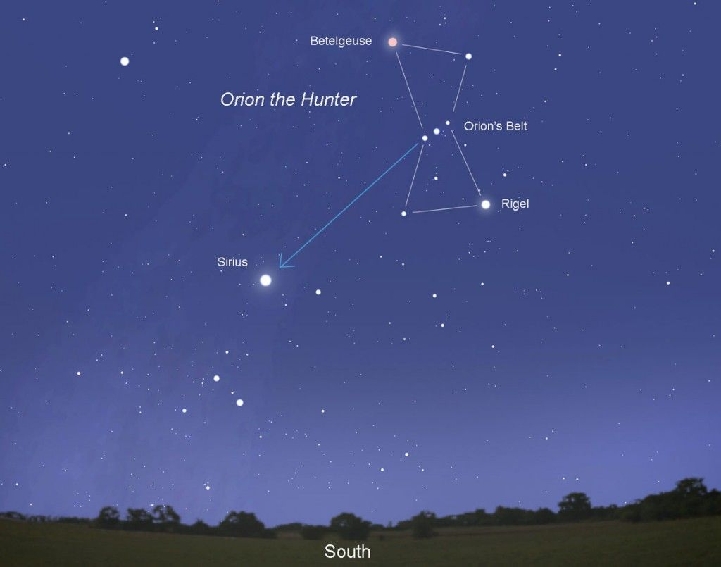 Orion And Sirius Locations Orion And The Sky Brightest Star