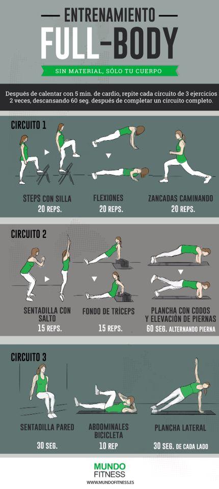 Circuito Gimnasio : Bootcamp beauty and fitness ejercicios gimnasio rutinas de