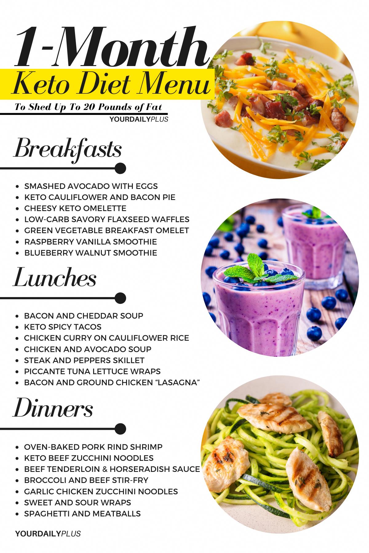 Keto Diet Menu 30 Day Keto Meal Plan For Beginners Ketodietmenu Keto Diet Menu Keto Meal Plan Keto Diet