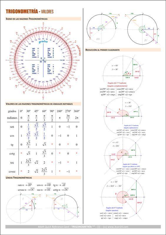 Qrc trigonometria valores school pinterest matemtica fsica qrc trigonometria valores ccuart Gallery