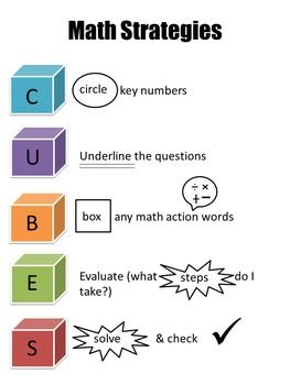photo about Cubes Math Strategy Printable referred to as CUBES Math Circumstance Fixing Approach 4th quality Math Math