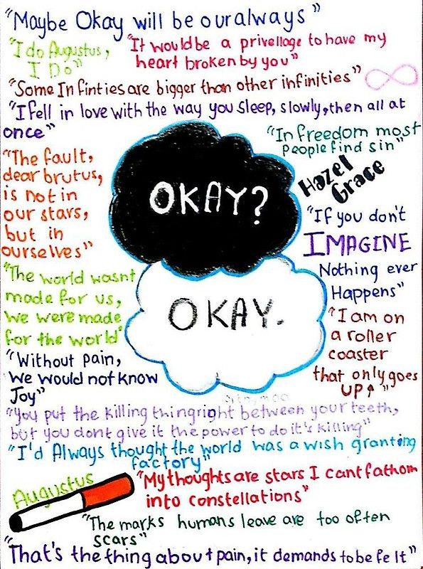 The Fault In Our Stars Quotes Interesting The Fault In Our Stars Quote Drawings  Album On Quotesvil  The . Decorating Design