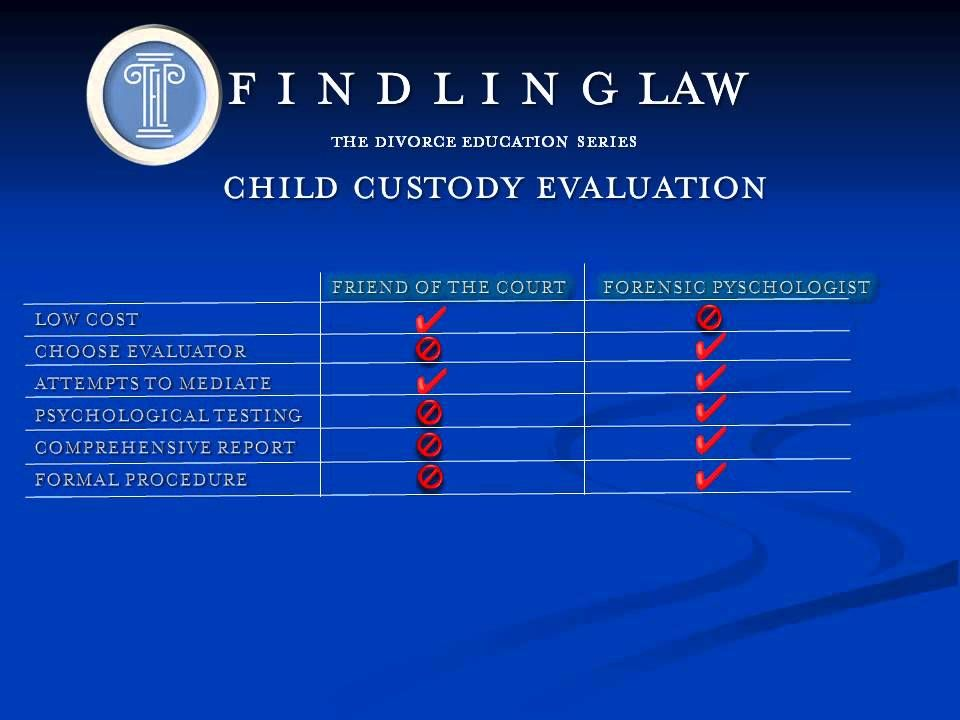 Child custody evaluation michigan divorce in 2020