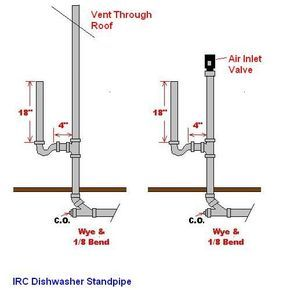 How To Plumb Drain Line For Washer And Vent With Studor