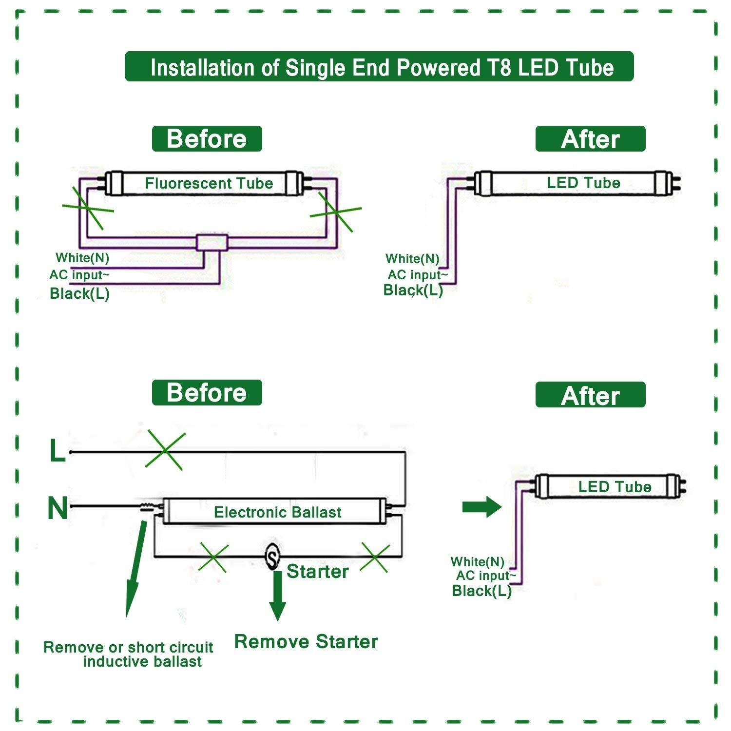 T8 Led Tube Wiring Diagram With Images Led Tubes Led