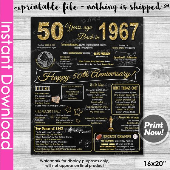 50th Anniversary Gifts Instant Download 50th Wedding Anniversary