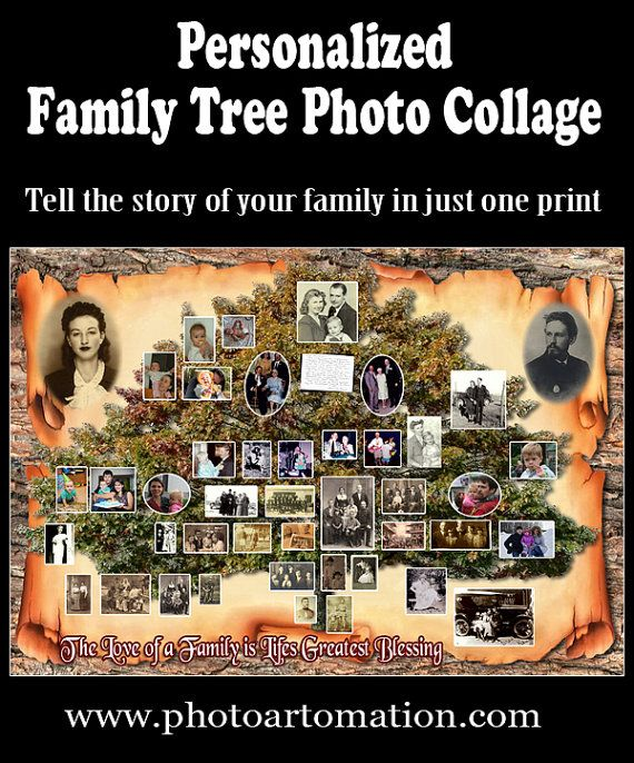 Online Design Photoartomation Com Family Tree Picture Collage Poster And Frame Canvas Pr Birthday Gifts For Brother Parent Gifts Anniversary Gifts For Parents