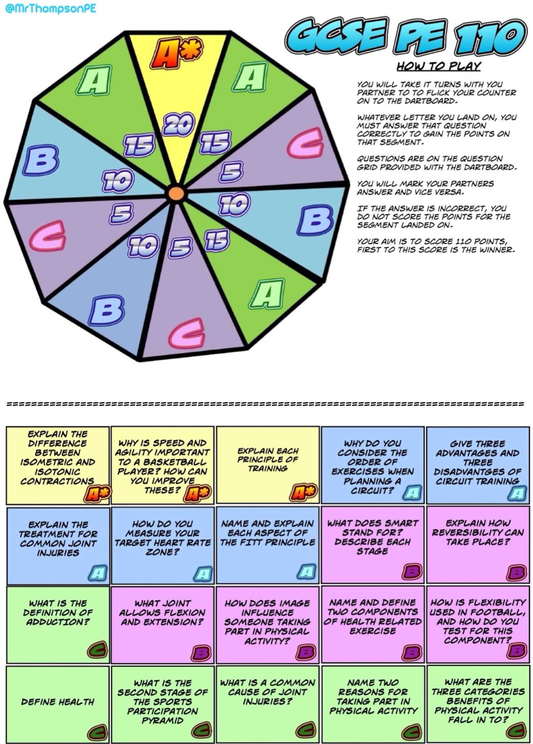 Gcse Pe And A Level Pe Revision Games And Resources