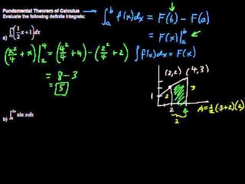 What is the Fundamental Theorem of Calculus?
