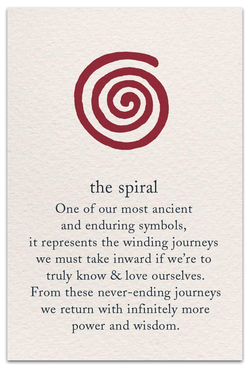 Spiral Tattoo Meaning : spiral, tattoo, meaning, Spiral, Birthday, Cardthartic.com, Spiritual, Symbols,, Sanskrit, Inspirational, Quotes