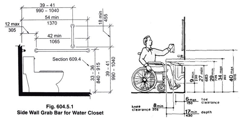 fantastic shower accessible wheelchair handicap ideas in floor walk master uncategorized for plans bath best modern plan bathroom closet of inspirational design luxury