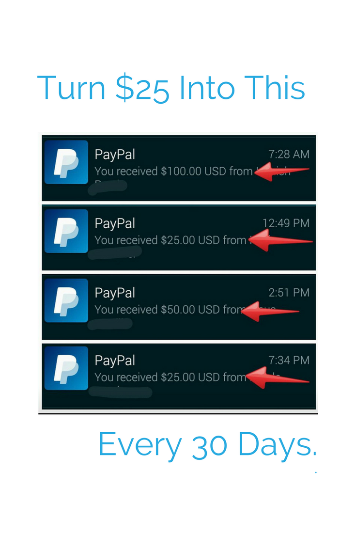 How To Paypal Yourself Money