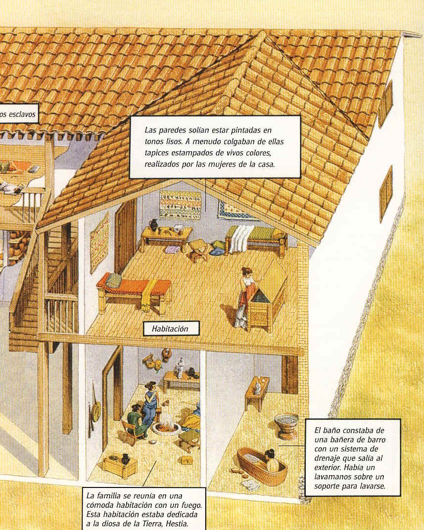 Casa griega 2 historia history pinterest casa griega for Casas griegas antiguas