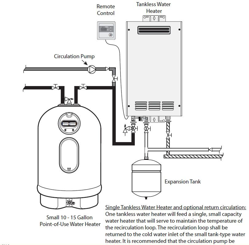 Expansion Tank For Tankless Water Heater | Migrant Resource Network