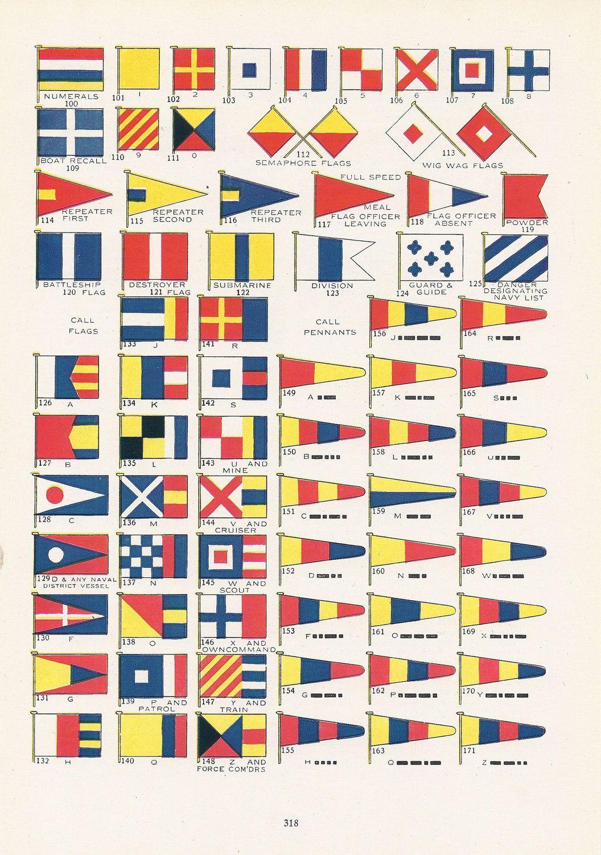 United States Navy Signal Flags Vintage Illustration Nautical World War I Era 1917 10 00 Via Etsy United States Navy Flag Navy Signal Flags