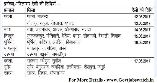 Bihar Police Recruitment 2017-Latest Constable/Driver 24000