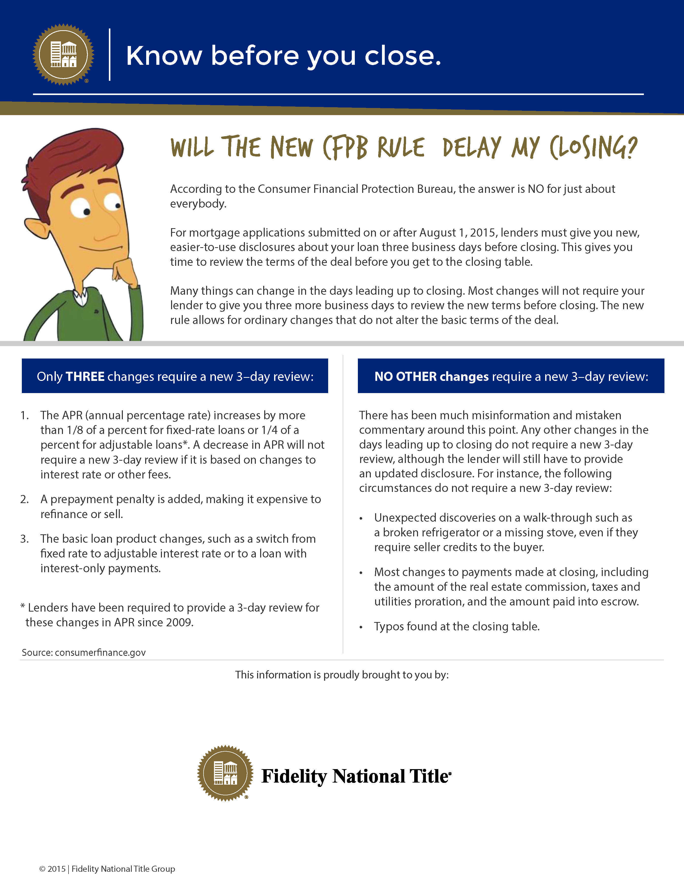 Will The New Cfpb Rule Delay My Closing View This And More Cfpb