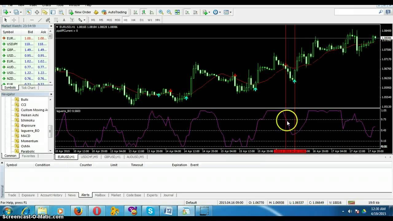Binary option trading strategies that work