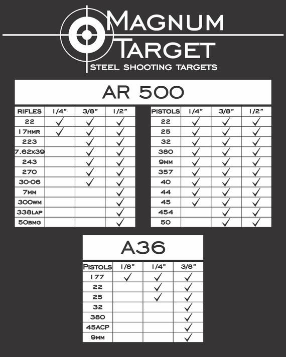Idpa Ipsc Bowling Pin Knock Over Shooting Targets 6pc 3 8in Ar500 Steel Set Bp6war500 Steel Shooting Targets Steel Targets Steel Shooting