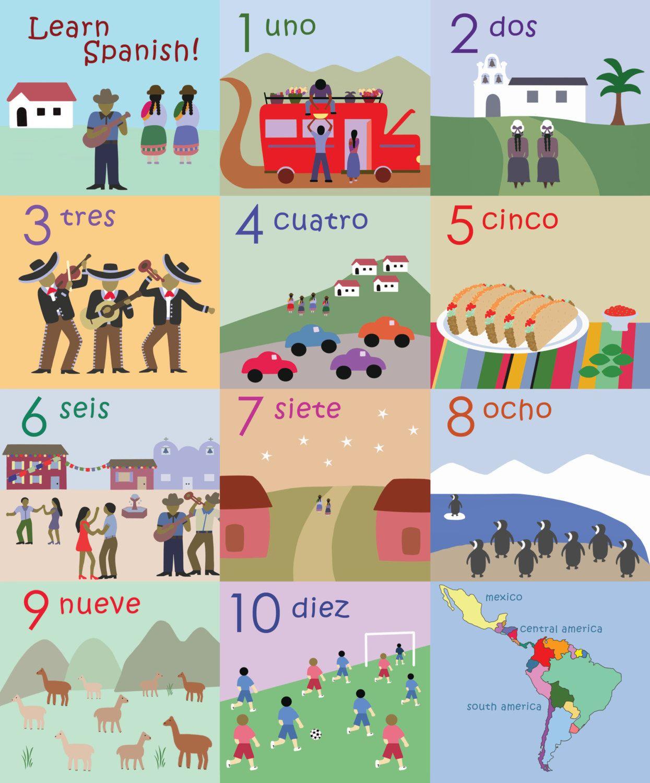 Numbers In Spanish Spanish In Spain Spanish School