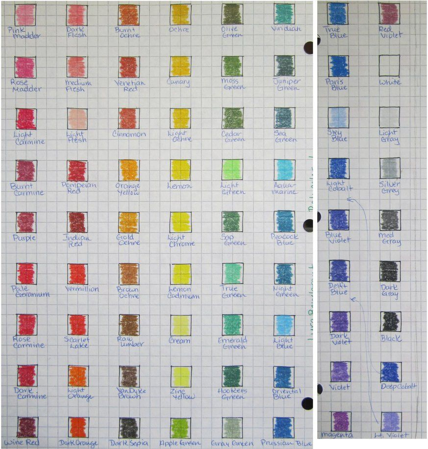 Lyra Rembrandt Polycolor Color Chart By Josephine9606 Chart Z Arts
