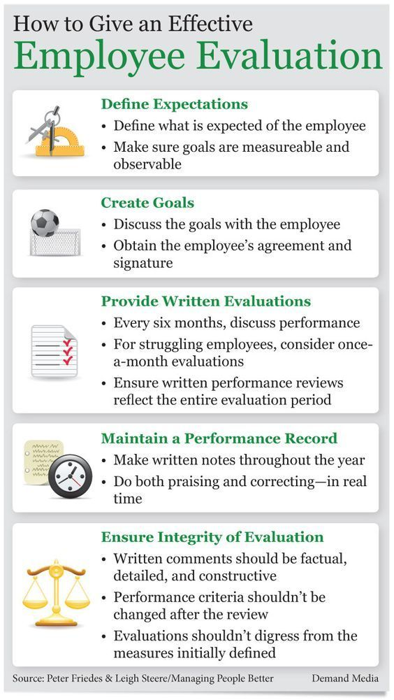 The necessary steps to an effective employee evaluation thumbnail - description of sales associate