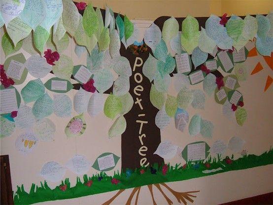 Crisscross Applesauce In First Grade: April is Poet-Tree Month