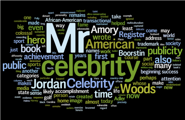 Word Cloud Png Free Download