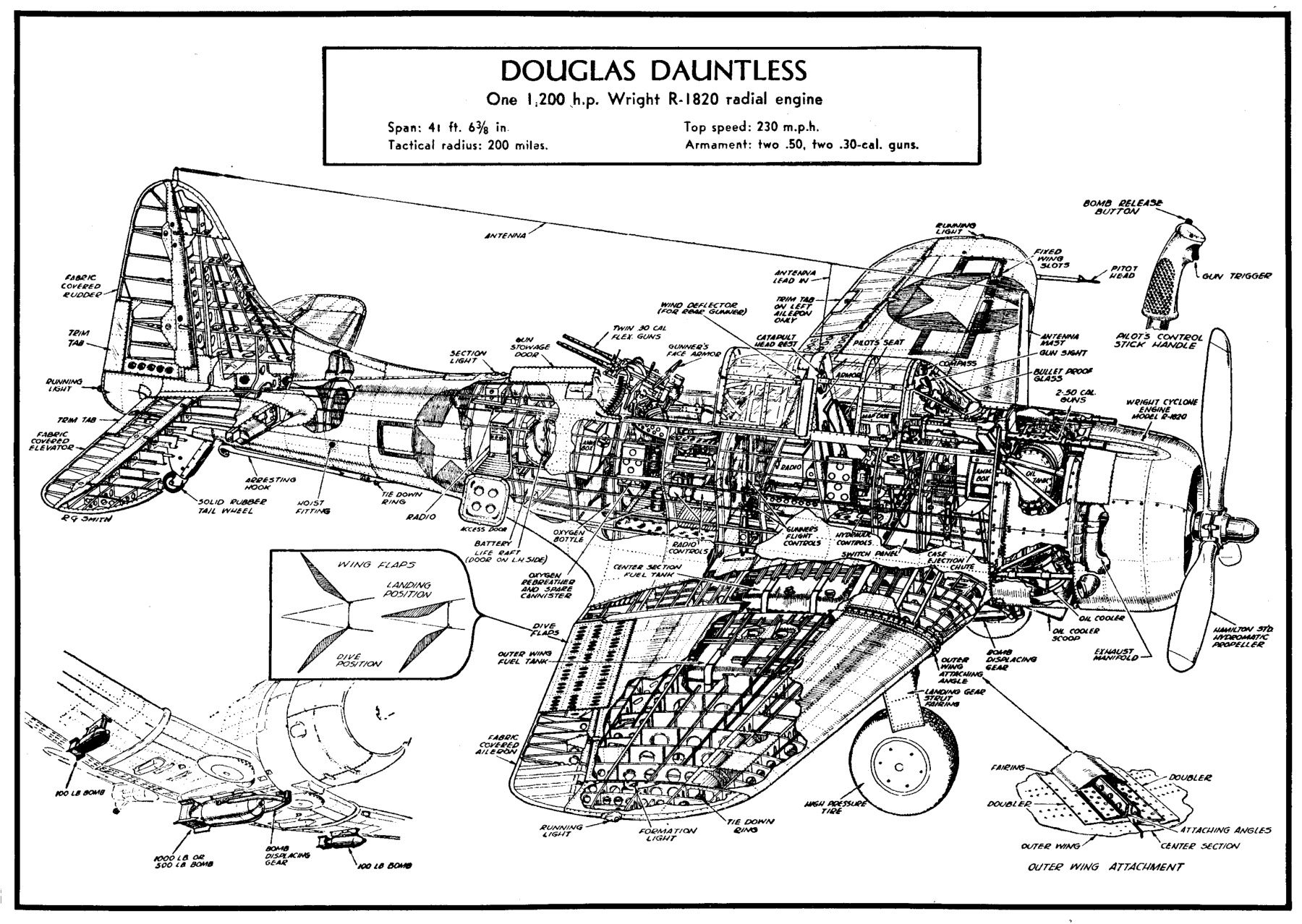 Cutaways - Page 2 - ED Forums | Aircraft WWII | Pinterest | Planos y ...
