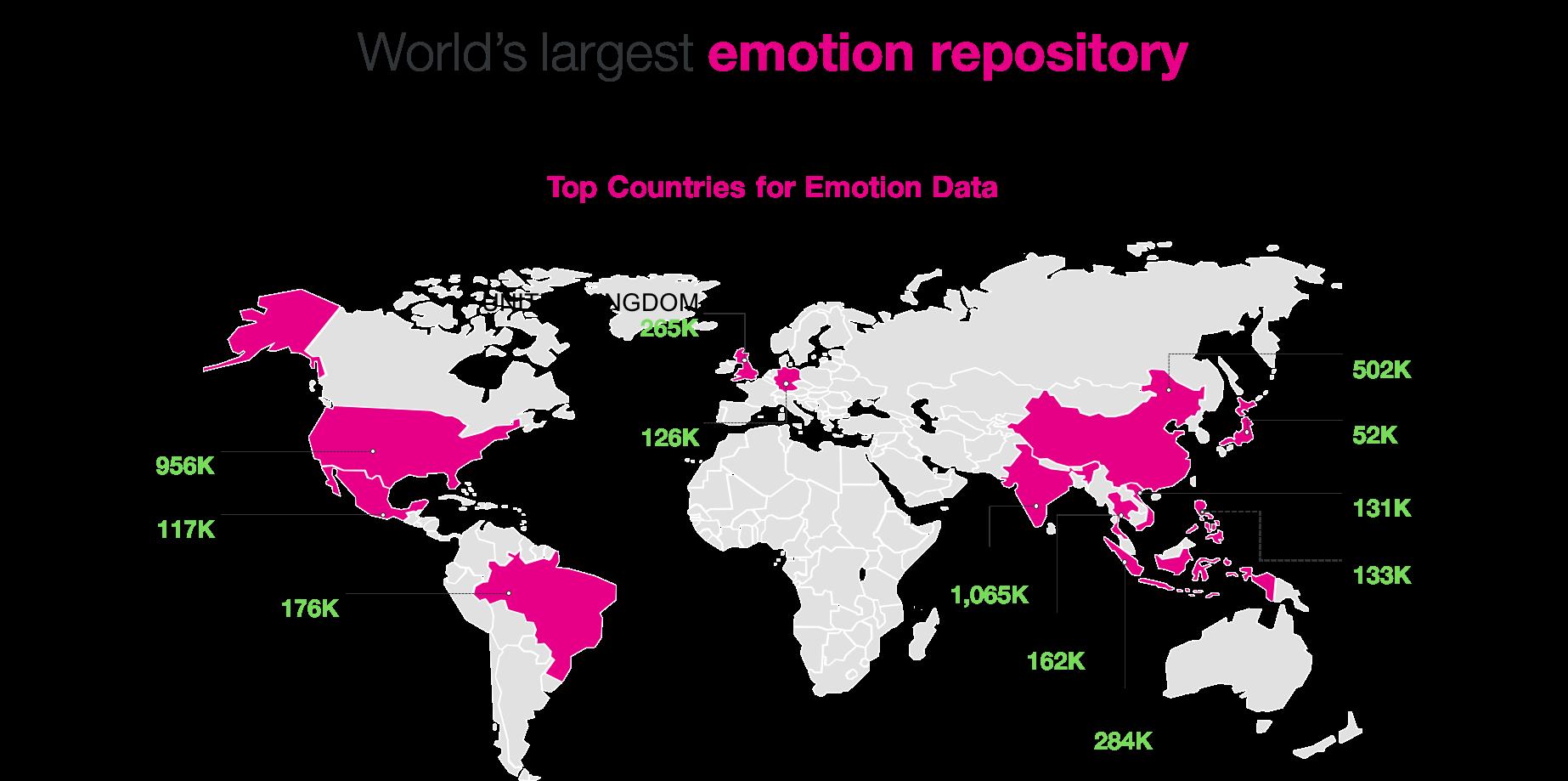 The World's Largest Emotion Database: 5 3 Million Faces and