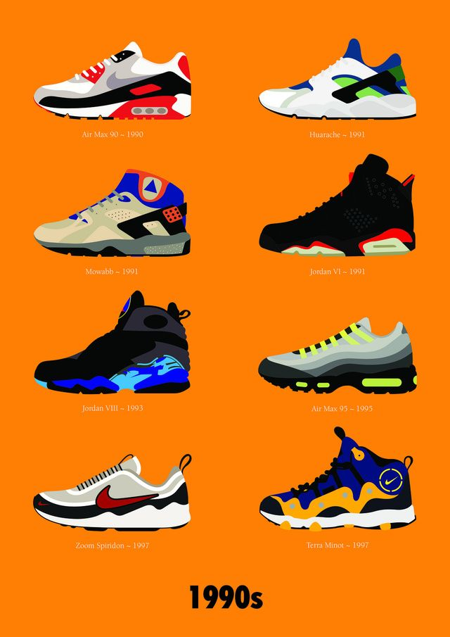 ad21ddef310cf4 Visualized  40 Years of Nike s Most Iconic Shoe Designs