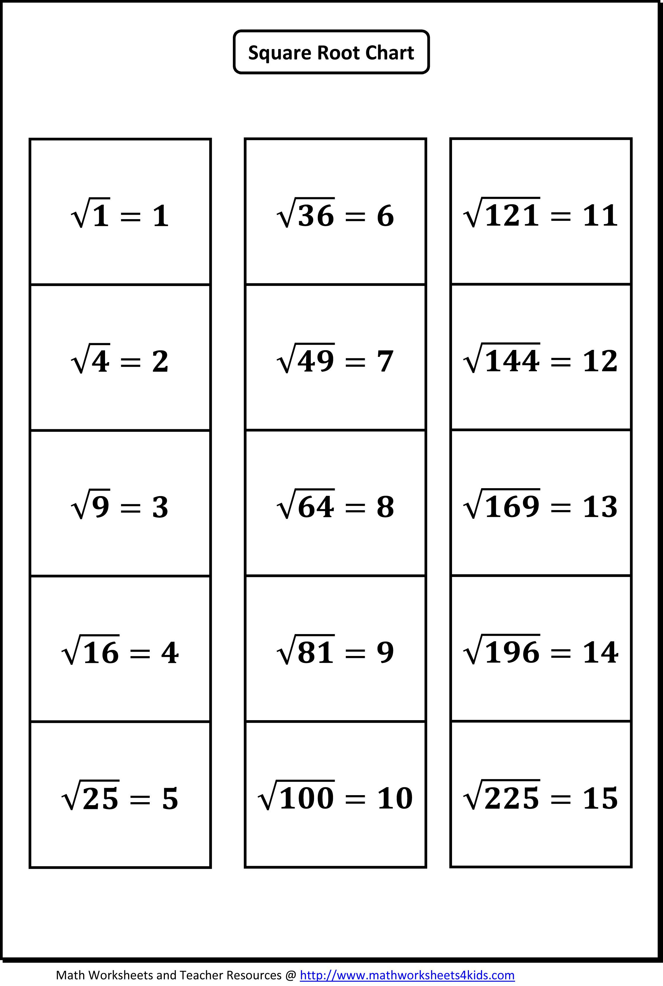 Square Root Worksheets Find The Square Root Of Whole Numbers Fractions And Decimals Square