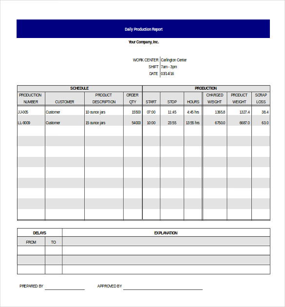 Monthly Productivity Report Template 9 Templates Example Templates Example Report Template Resume Template Free Marketing Plan Template