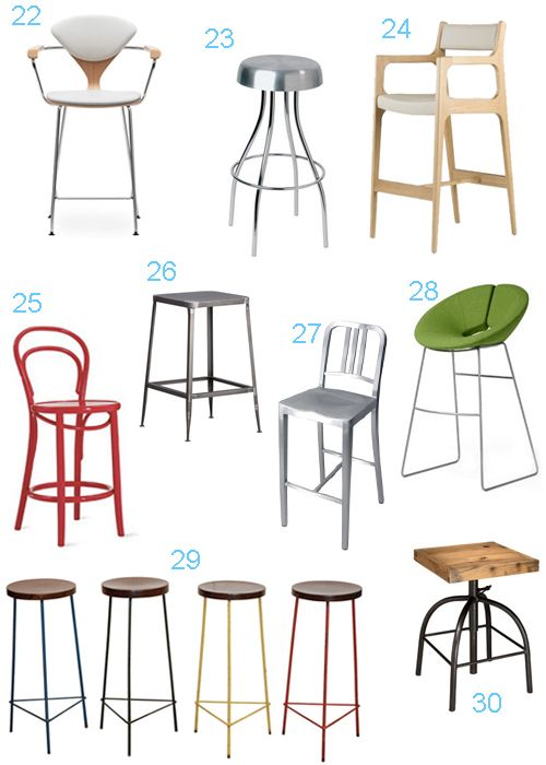 A Bar Counter Stool Lesson What S The Difference Between How To Choose Right Height Plus 72 Amazing Stools
