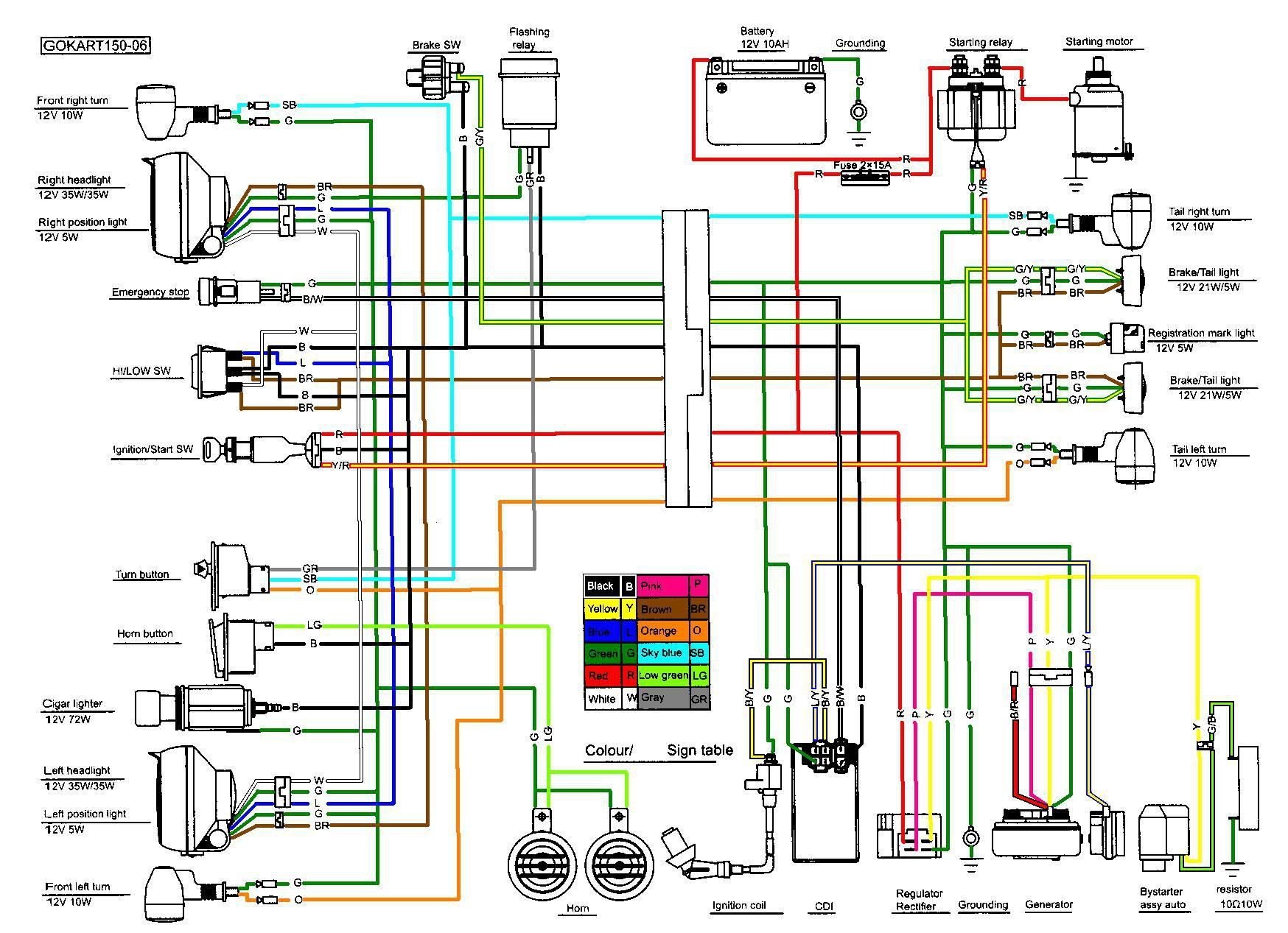 medium resolution of 150cc go kart wiring diagram best of gy6 kandi with